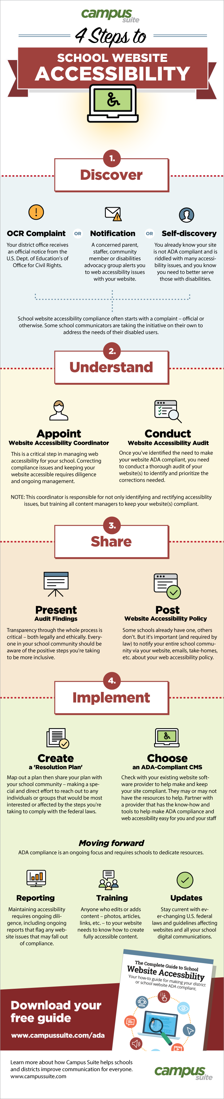 4 Steps to School Website Accessbility Infographic