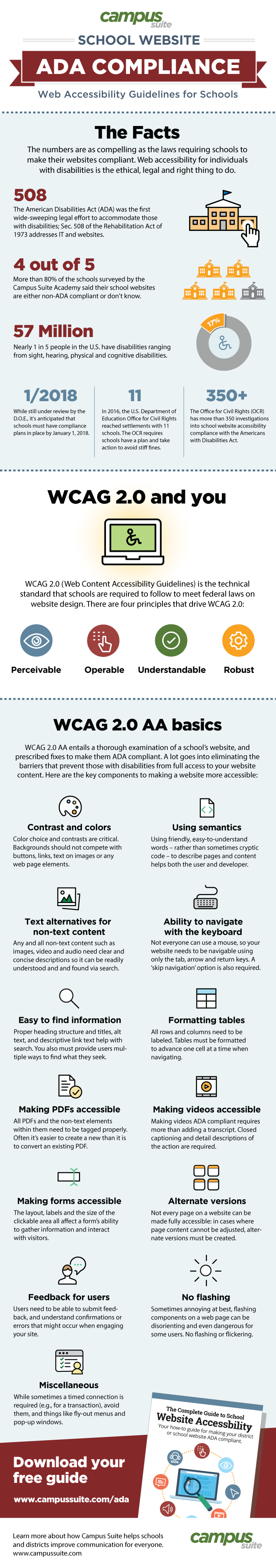 School Website Accessibility ADA Compliance Infographic